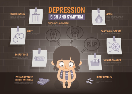 young teen: healthcare infographic about depression sign and symptom