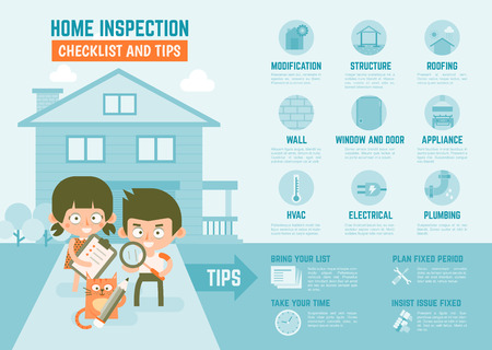 glass door: infographics cartoon character about home inspection checklist and tips