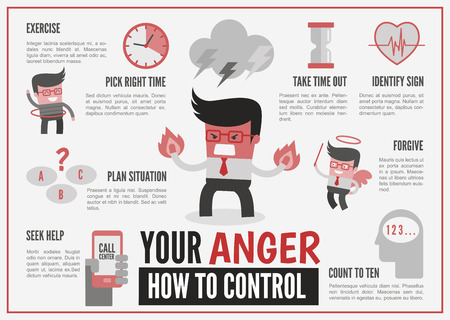 infographics cartoon character about anger management Çizim