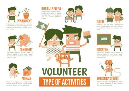 responsabilidad: infografía personaje de dibujos animados sobre las actividades de voluntariado