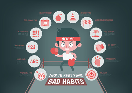 habit: healthcare infographic about tips to change your bad habit