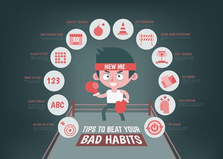 infografía cuidado de la salud acerca de consejos para cambiar su mal hábito