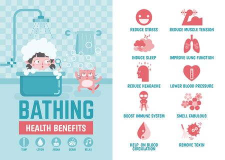 young girl bath: healthcare infographic about bathing health benefits Stock Photo