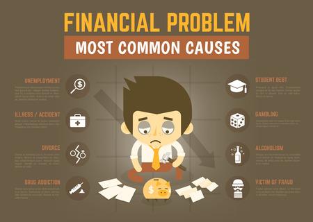 infographics stripfiguur over financieel probleem oorzaken