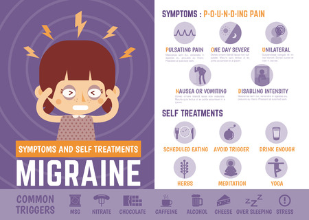 unilateral: infographics cartoon character about migraine signs and treatment