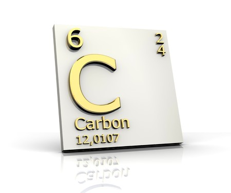 mendeleev: Carbon form Periodic Table of Elements