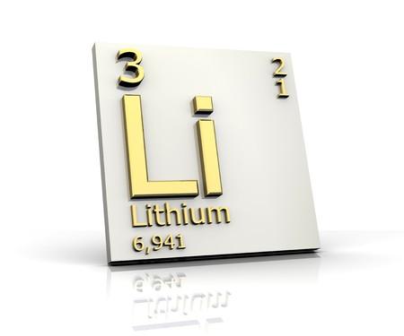 lithium: Lithium form Periodic Table of Elements