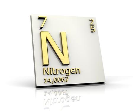 periodic: Nitrogen form Periodic Table of Elements Stock Photo