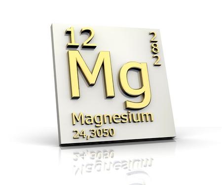 Magnesium Form Periodensystem der Elemente Standard-Bild - 4315591