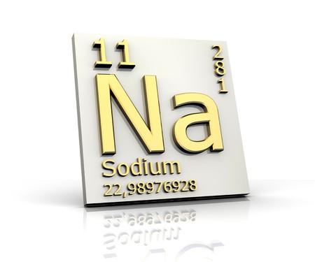 Natrium-Form Periodensystem der Elemente Standard-Bild - 4315590