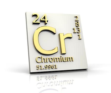 Chrom Form Periodensystem der Elemente Standard-Bild - 4315575