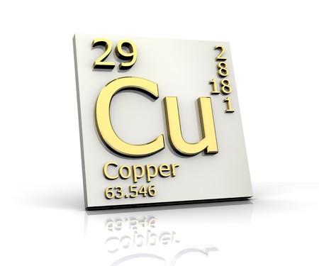 cobre: Forma de cobre Tabla Peri�dica de los Elementos Foto de archivo