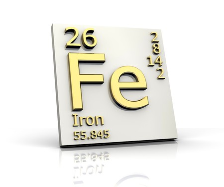 periodic: Forma di ferro Tavola periodica degli elementi Archivio Fotografico