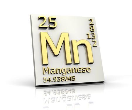 periodic: Modulo di manganese tavola periodica degli elementi