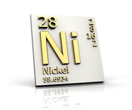 periodic: Nickel forma Tavola periodica degli elementi Archivio Fotografico