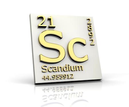 experimentation: Scandium form Periodic Table of Elements