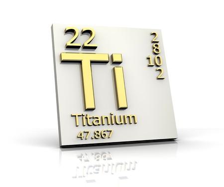 experimentation: Titanium form Periodic Table of Elements