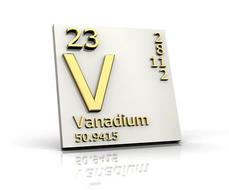 vanadium: Vanadium form Periodic Table of Elements