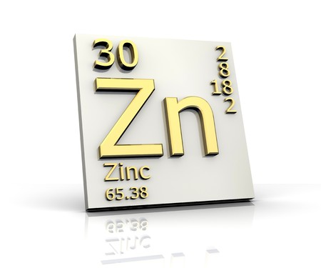 mendeleev: Zinc form Periodic Table of Elements