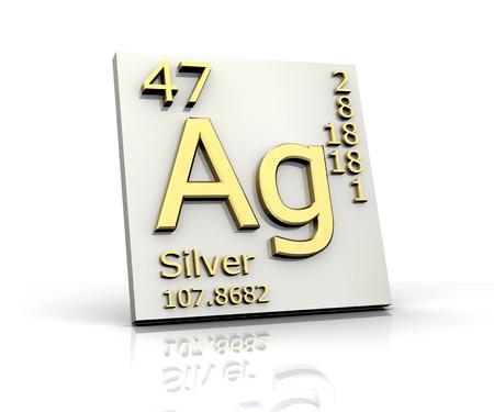Silber Form Periodensystem der Elemente Standard-Bild - 4315580