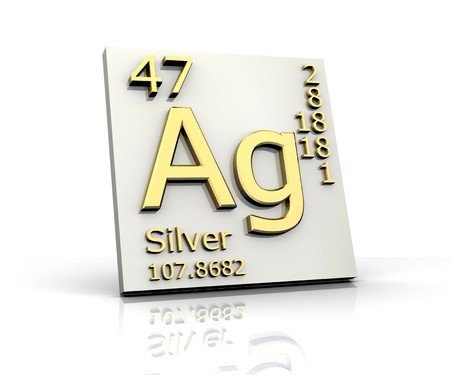 ag: Silver form Periodic Table of Elements