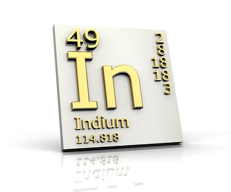 Indium form Periodic Table of Elements photo