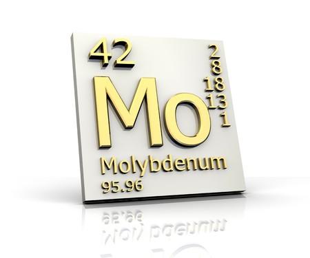 Molybdenum form Periodic Table of Elements Stock Photo - 4315600