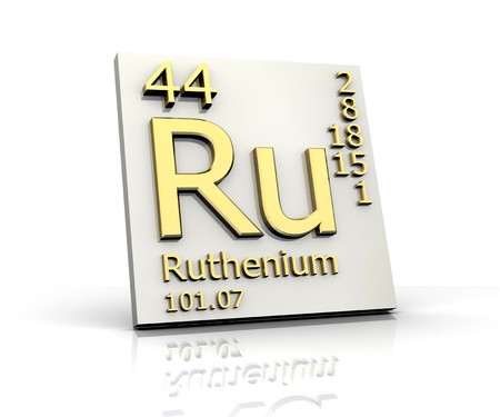 Ruthenium form Periodic Table of Elements photo