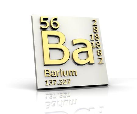 barium: Barium form Periodic Table of Elements