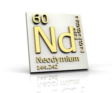 periodic: Neodimio forma Tavola Periodica degli Elementi