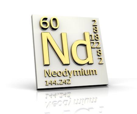 periodic: Neodymium form Periodic Table of Elements