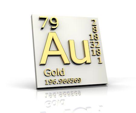 Goud vorm Periodiek Systeem der Elementen