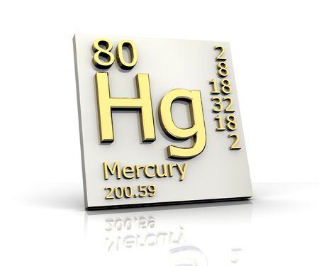Mercury form Periodic Table of Elements Stock Photo