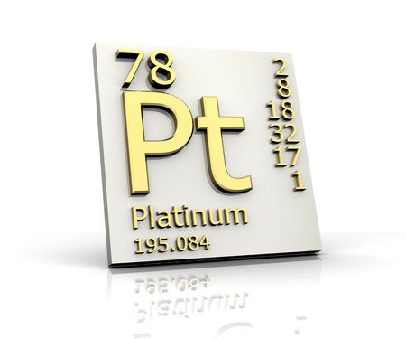 mendeleev: Platinum form Periodic Table of Elements Stock Photo