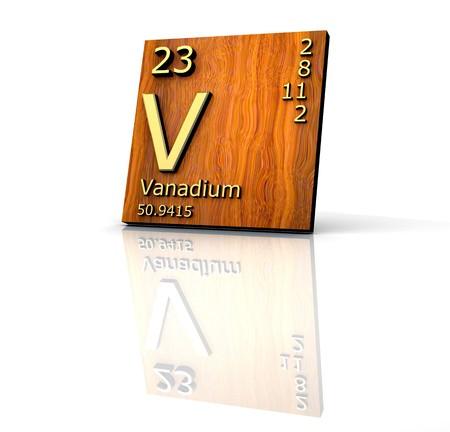 vanadium: Vanadium form Periodic Table of Elements - wood board - 3D made