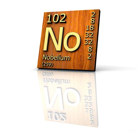 Nobelium Periodic Table of Elements - wood board - 3d made photo