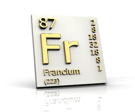 Francio smbolo p elemento qumico de la tabla peridica fotos 10170796 francio en forma de tabla peridica de los elementos 3d hecho urtaz Choice Image