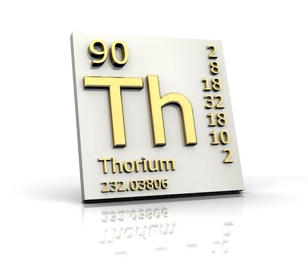thorium: Thorium form Periodic Table of Elements - 3dm made