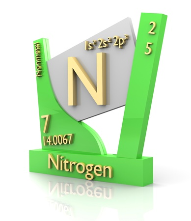 Nitrogen form Periodic Table of Elements - 3d made photo