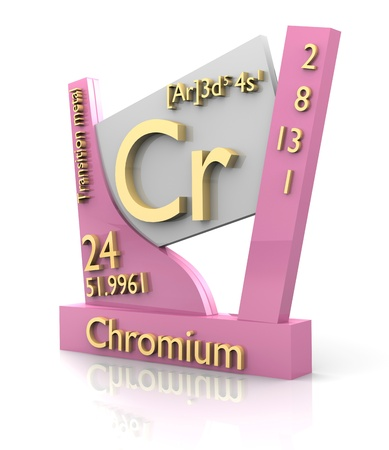 Chromium form Periodic Table of Elements - 3d made photo