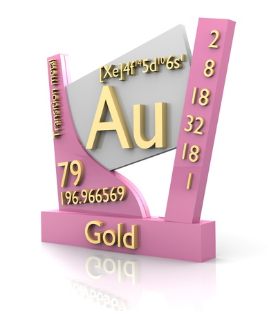 Gold form Periodic Table of Elements - 3d made photo