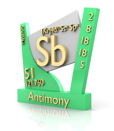 antimony: Antimony form Periodic Table of Elements - 3d made