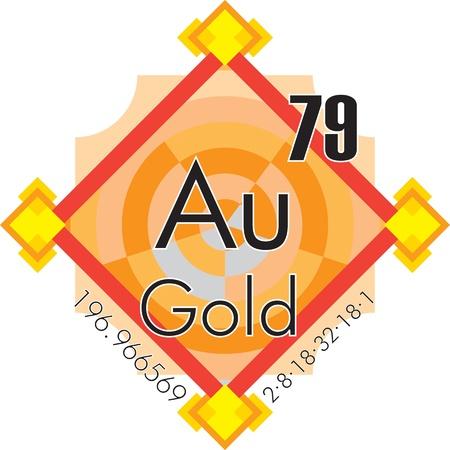 experimentation: Gold form Periodic Table of Elements V3 - vector illustrator Illustration