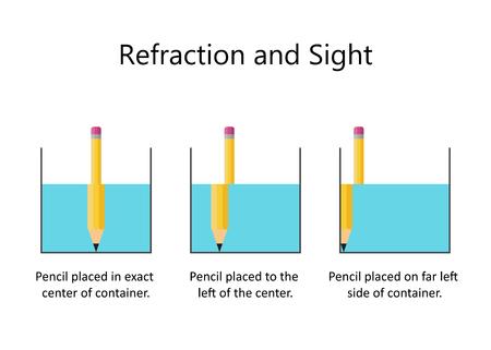 연필과 물로 빛의 굴절 일러스트