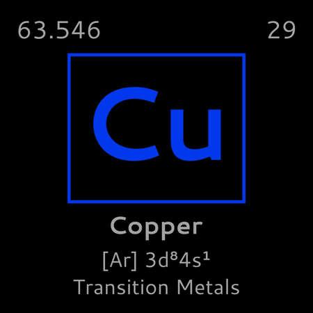Copper Symbol Icon Periodic Table Elements