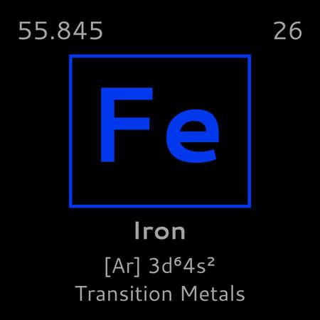 Iron Symbol Periodic Table Elements Vettoriali