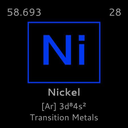 Nickel Symbol Periodic Table Elements