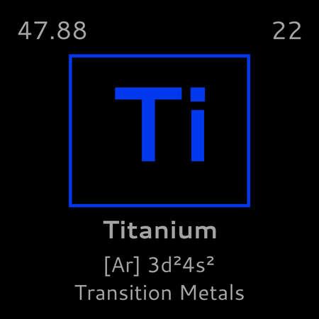 Titanium Symbol Periodic Table Elements