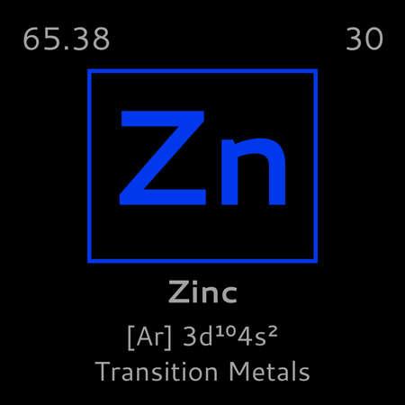 Zinc Symbol Periodic Table Elements Vettoriali
