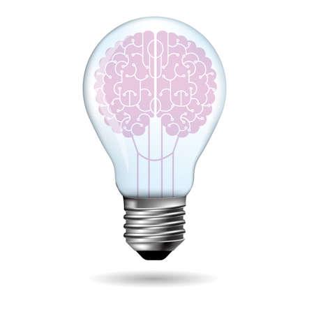 Big idea design, brain in light bulb.